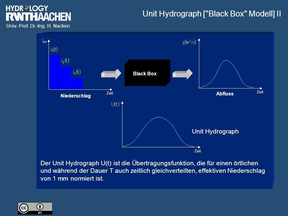 Unit Hydrograph [ Black Box Modell] II